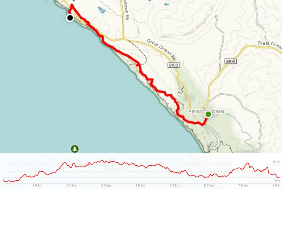 Great-Ocean-Walk-Day-3