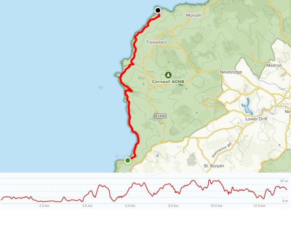 South-West-Coast-Walk-Day-6