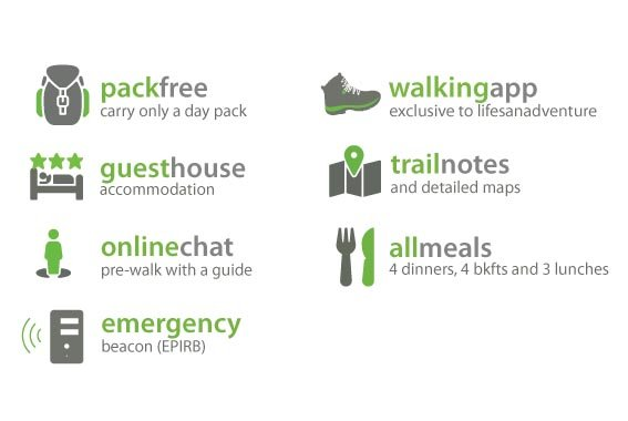 Self Guided Blue Mountains Pack-Free 5 Day Walk