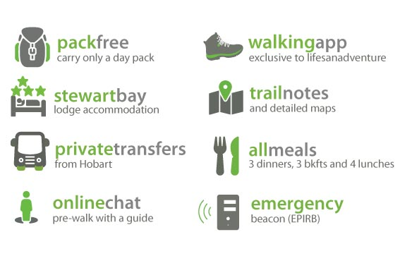 Self Guided Three Capes Pack-Free Walk